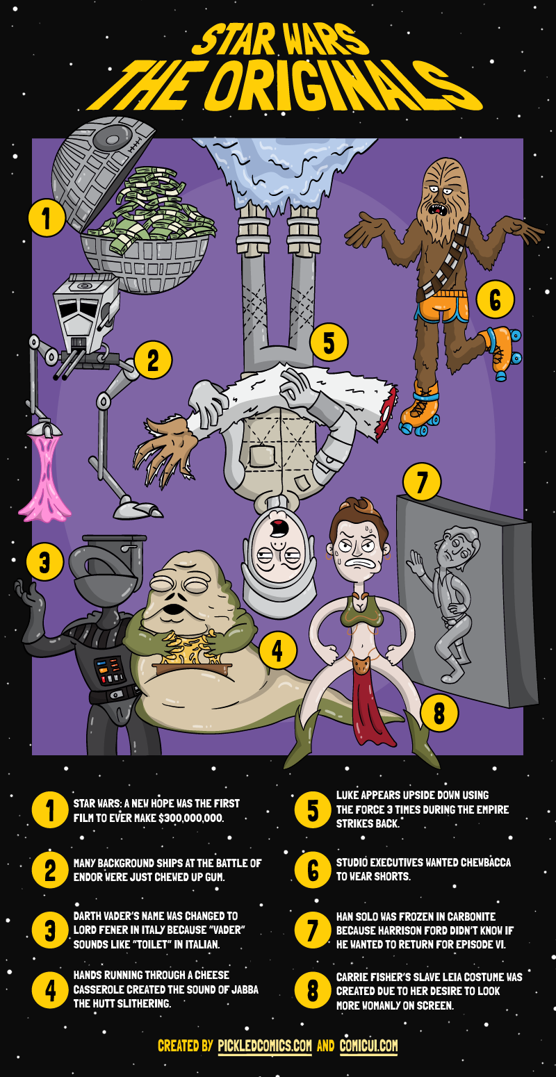 Star Wars The Originals. These Are The Star Wars Facts You're Looking For.